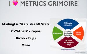 Metrics Grimoire
