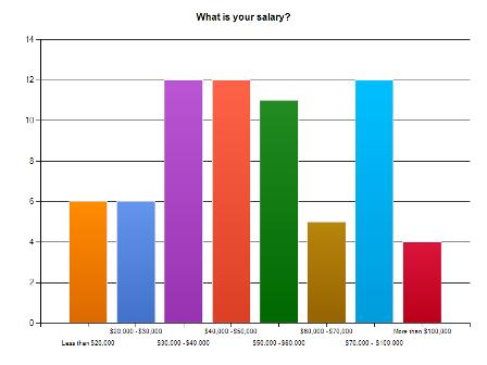 Data from Kommein